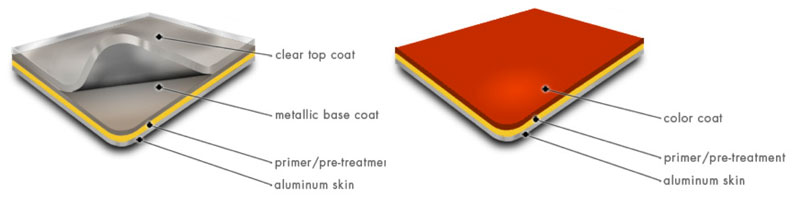 Alpolic Metal Panels : Lumiflon based coatings widen architectural color palette